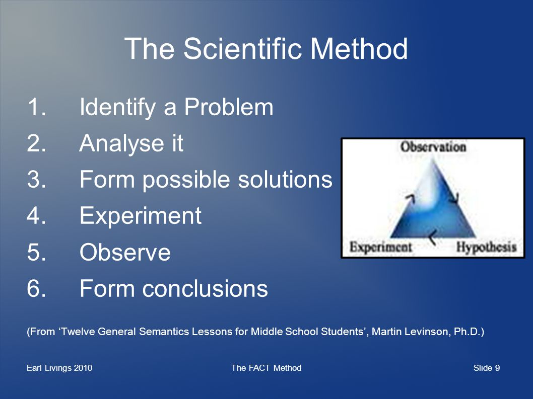 Slide 9 Earl Livings 2010The FACT Method The Scientific Method 1.Identify a Problem 2.Analyse it 3.Form possible solutions 4.Experiment 5.Observe 6.Form conclusions (From Twelve General Semantics Lessons for Middle School Students, Martin Levinson, Ph.D.)