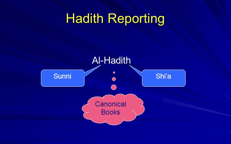 Hadith Books There are 6 Canonical Treatises (Sunni) There are 4 Canonical Treatises (Shi a) Each treatise consists of 6-12 volumes There are about 2,000-3,000 authentic Hadiths, and many more that are reliable (less than authentic).