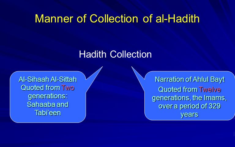 Manner of Collection of al-Hadith Hadith Collection Al-Sihaah Al-Sittah Quoted from Two generations: Sahaaba and Tabieen Narration of Ahlul Bayt Quote