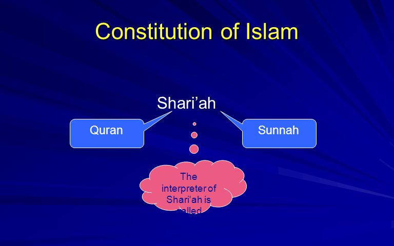 Fiqh (Islamic Law) Fiqh is interpretation of Shari ah by a scholar erudite in Islamic knowledge Head of Islamic Schools of Thought is Faqeeh of the highest caliber Fiqh is the Law in Islamic Circles Fiqh is the spiritual law of unique importance to Muslims