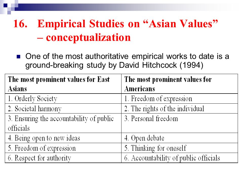 16.Empirical Studies on Asian Values – conceptualization One of the most authoritative empirical works to date is a ground-breaking study by David Hitchcock (1994)