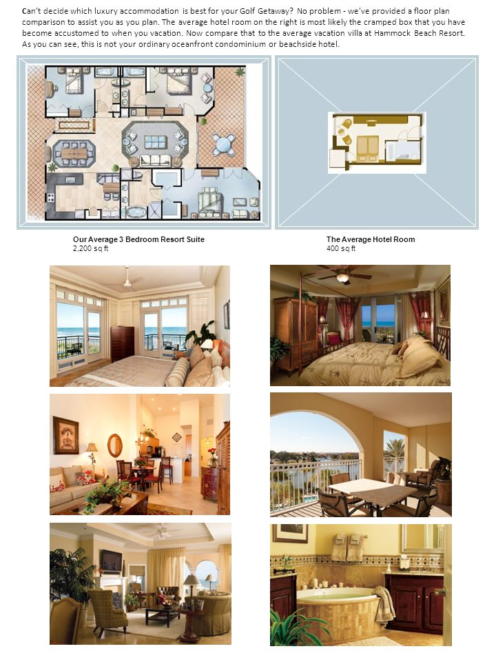 Cant decide which luxury accommodation is best for your Golf Getaway? No problem - weve provided a floor plan comparison to assist you as you plan. Th