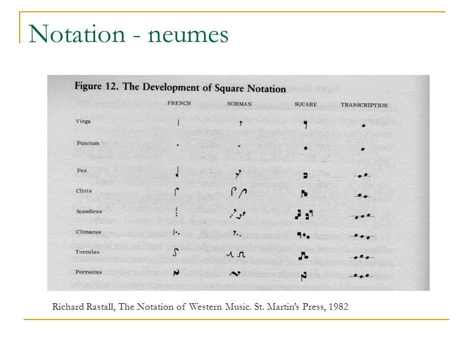 Notation - neumes Richard Rastall, The Notation of Western Music. St. Martins Press, 1982