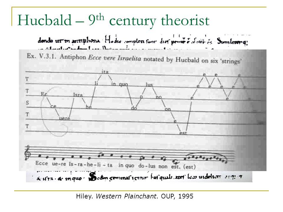 Hucbald – 9 th century theorist Hiley. Western Plainchant. OUP, 1995