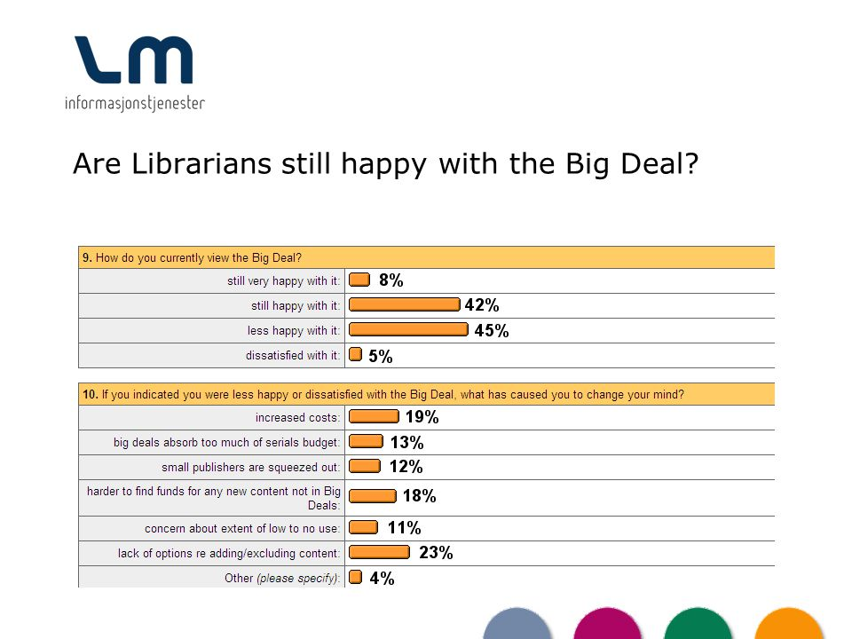 Are Librarians still happy with the Big Deal