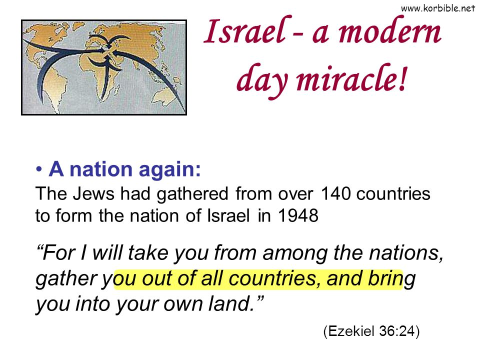 www.korbible.net Israel - a modern day miracle! A nation again: The Jews had gathered from over 140 countries to form the nation of Israel in 1948 For