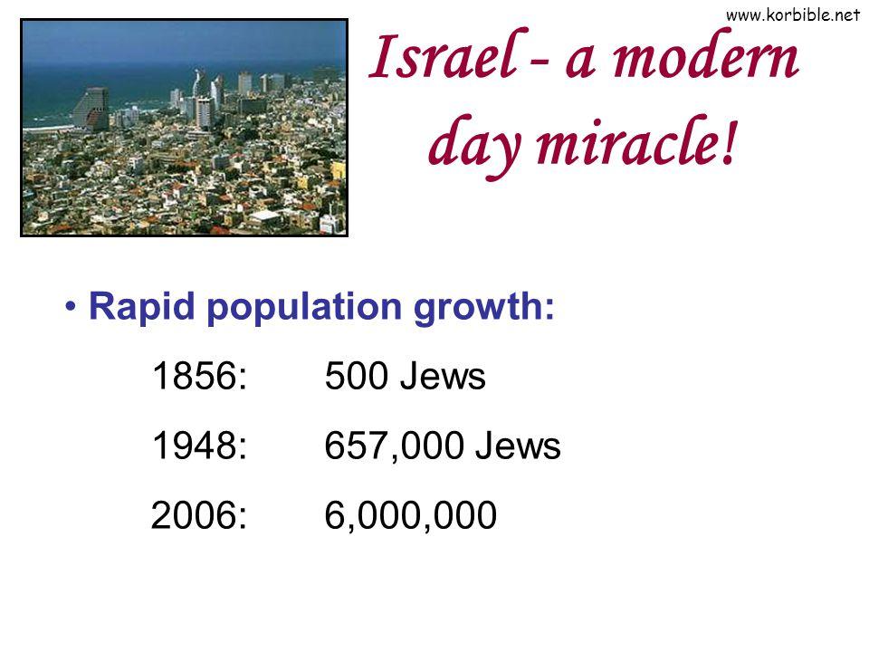 www.korbible.net Israel - a modern day miracle! Rapid population growth: 1856: 500 Jews 1948: 657,000 Jews 2006: 6,000,000