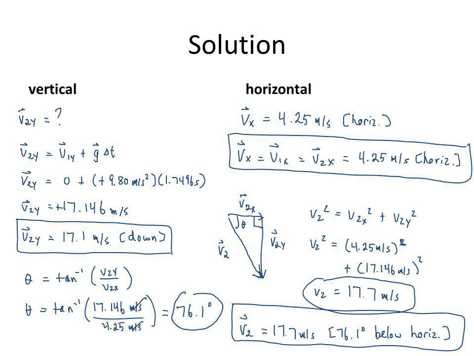 Solution verticalhorizontal