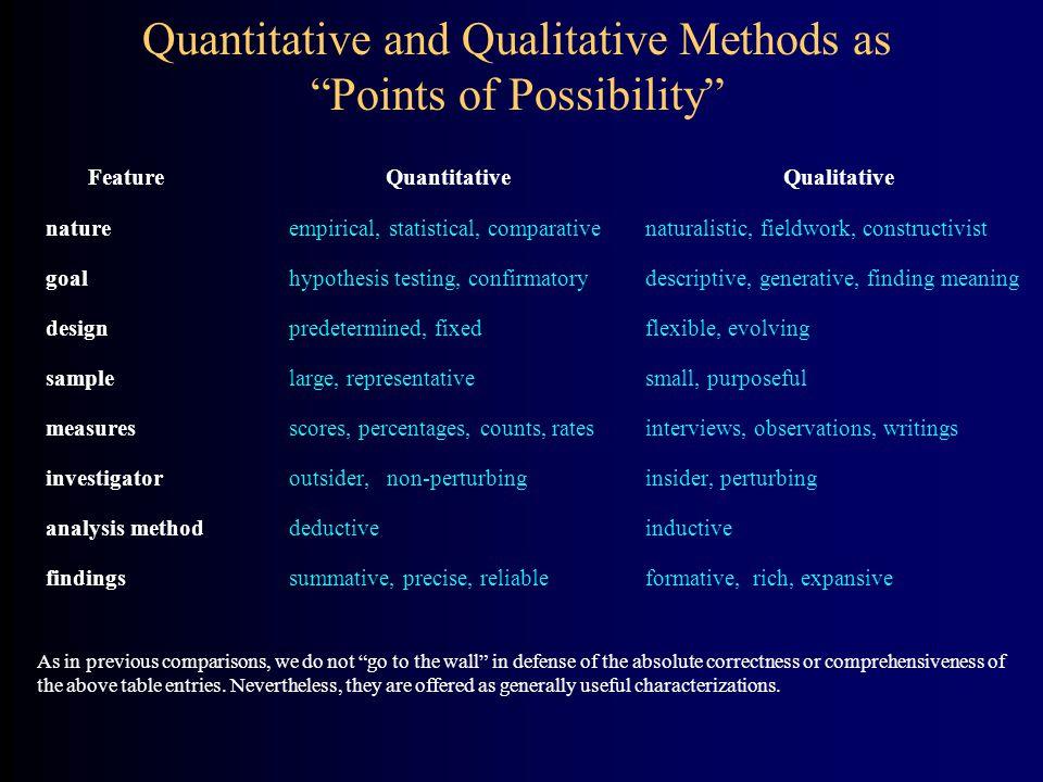 Quantitative and Qualitative Methods as Points of Possibility Quantitative empirical, statistical, comparative hypothesis testing, confirmatory predet