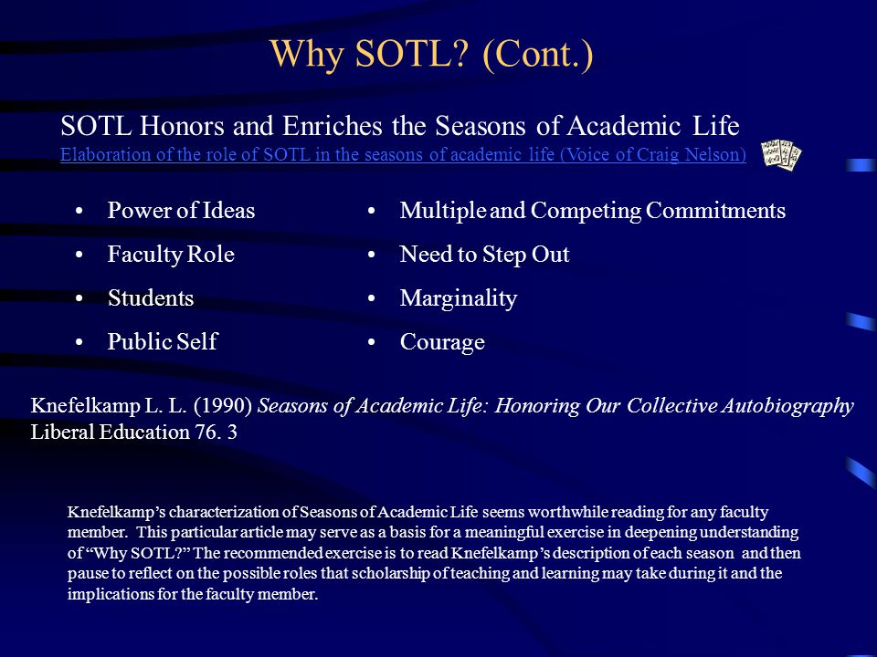 Why SOTL? (Cont.) Knefelkamp L. L. (1990) Seasons of Academic Life: Honoring Our Collective Autobiography Liberal Education 76. 3 Power of Ideas Facul