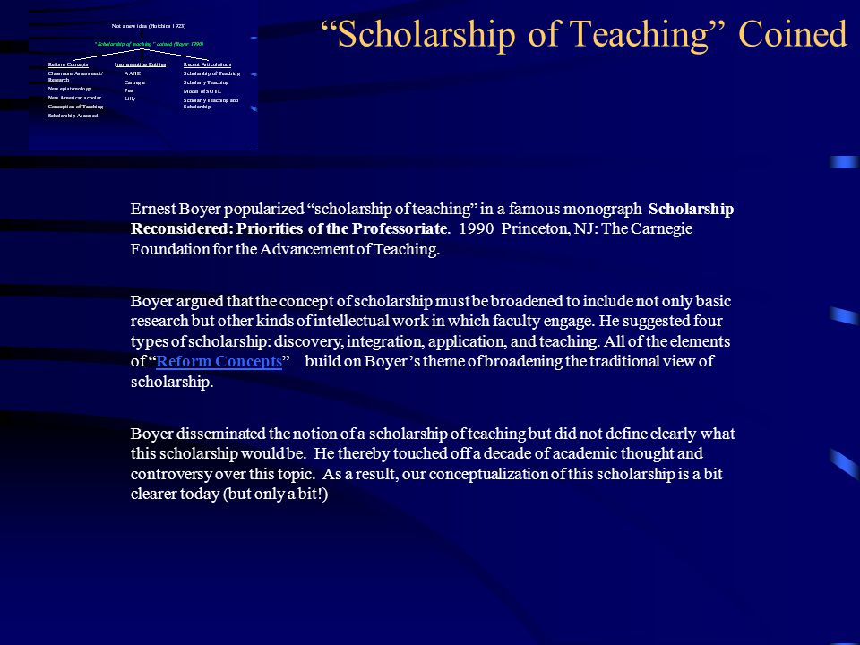 Scholarship of Teaching Coined Ernest Boyer popularized scholarship of teaching in a famous monograph Scholarship Reconsidered: Priorities of the Prof