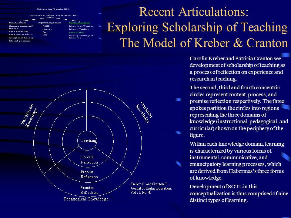 Recent Articulations: Exploring Scholarship of Teaching The Model of Kreber & Cranton Carolin Kreber and Patricia Cranton see development of scholarsh