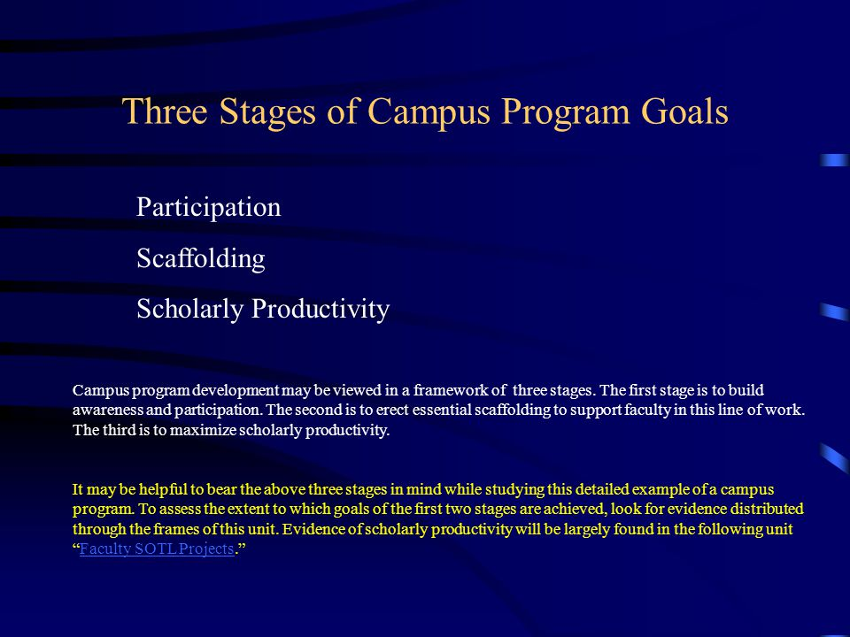 Three Stages of Campus Program Goals Participation Scaffolding Scholarly Productivity Campus program development may be viewed in a framework of three