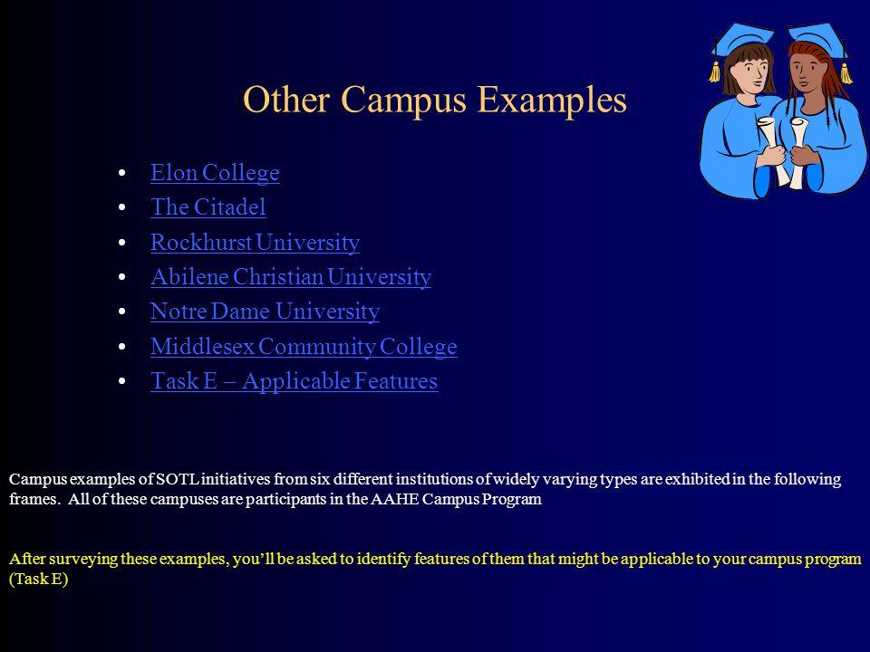 Other Campus Examples Elon College The Citadel Rockhurst University Abilene Christian University Notre Dame University Middlesex Community College Tas