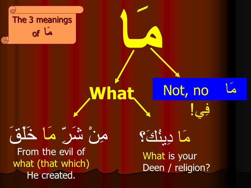 مَا مَا دِينُكَ؟ What مِنْ شَرِّ مَا خَلَقَ What is your Deen / religion.