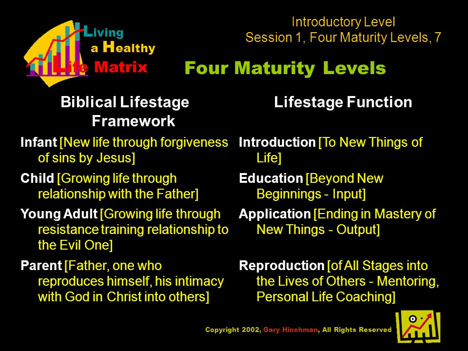 Introductory Level Session 1, Four Maturity Levels, 7 Copyright 2002, Gary Hinchman, All Rights Reserved L iving a H ealthy L ife Matrix Four Maturity Levels Biblical Lifestage Framework Lifestage Function Infant [New life through forgiveness of sins by Jesus] Introduction [To New Things of Life] Child [Growing life through relationship with the Father] Education [Beyond New Beginnings - Input] Young Adult [Growing life through resistance training relationship to the Evil One] Application [Ending in Mastery of New Things - Output] Parent [Father, one who reproduces himself, his intimacy with God in Christ into others] Reproduction [of All Stages into the Lives of Others - Mentoring, Personal Life Coaching]