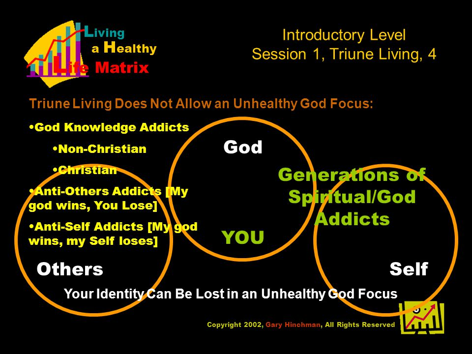 Introductory Level Session 1, Triune Living, 4 Triune Living Does Not Allow an Unhealthy God Focus: Copyright 2002, Gary Hinchman, All Rights Reserved L iving a H ealthy L ife Matrix YOU God OthersSelf Generations of Spiritual/God Addicts God Knowledge Addicts Non-Christian Christian Anti-Others Addicts [My god wins, You Lose] Anti-Self Addicts [My god wins, my Self loses] Your Identity Can Be Lost in an Unhealthy God Focus