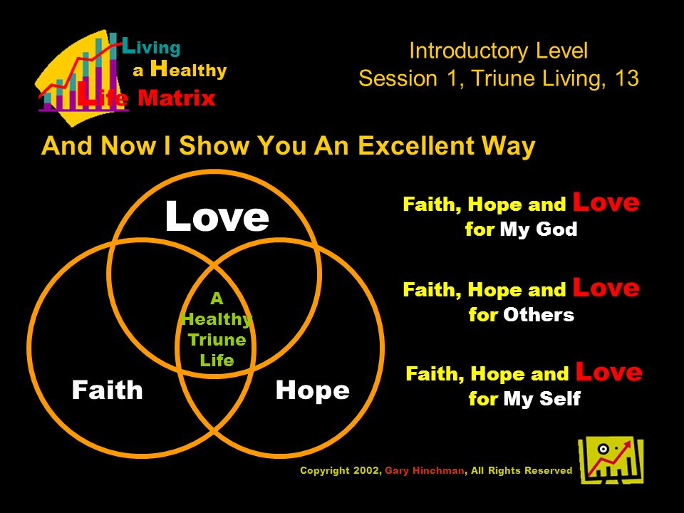 Introductory Level Session 1, Triune Living, 13 And Now I Show You An Excellent Way Copyright 2002, Gary Hinchman, All Rights Reserved L iving a H ealthy L ife Matrix A Healthy Triune Life Love FaithHope Faith, Hope and Love for My God Faith, Hope and Love for Others Faith, Hope and Love for My Self