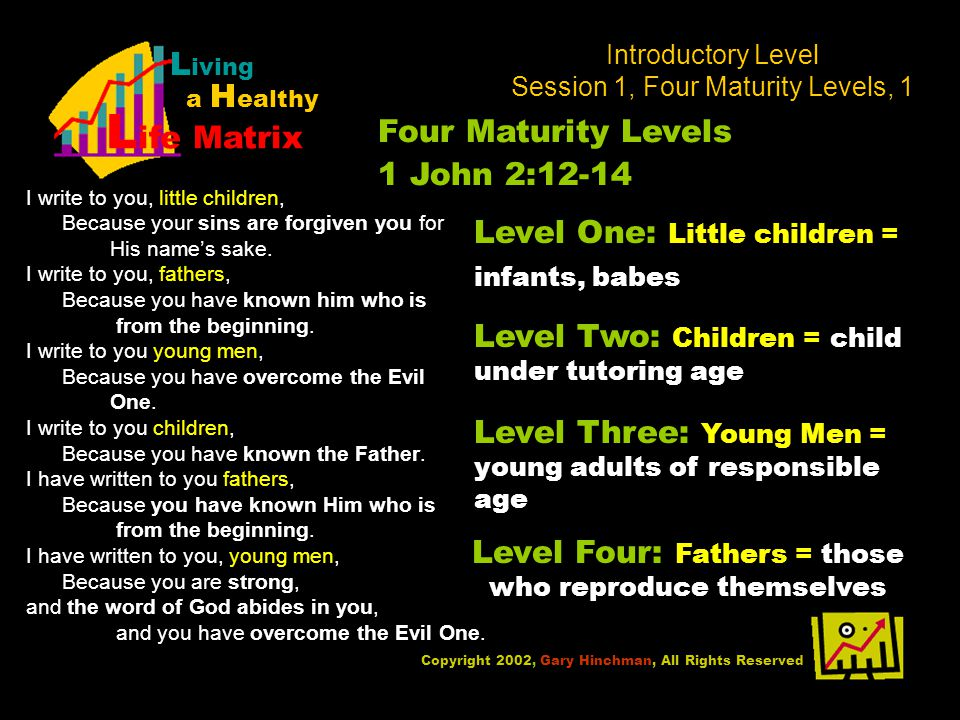 Introductory Level Session 1, Four Maturity Levels, 1 I write to you, little children, Because your sins are forgiven you for His names sake.