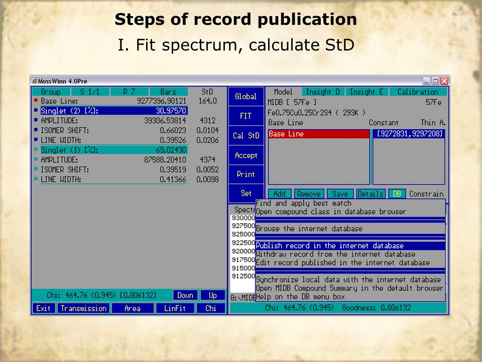 Steps of record publication I. Fit spectrum, calculate StD