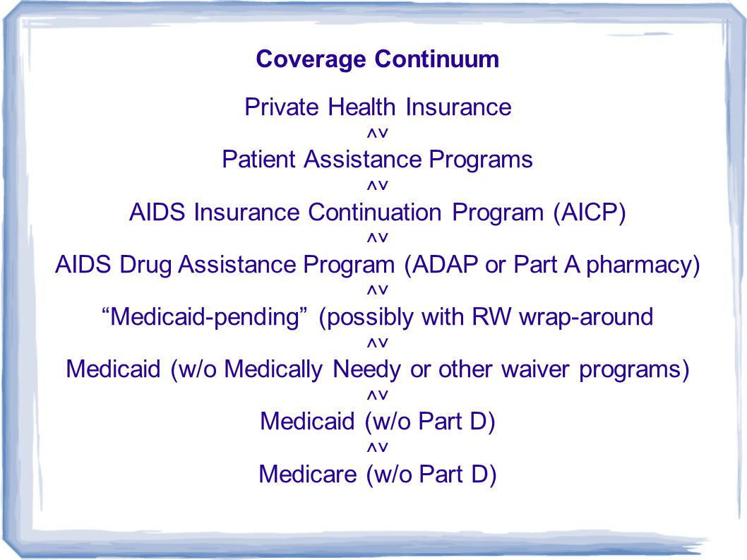 Coverage Continuum Private Health Insurance ˄˅ Patient Assistance Programs ˄˅ AIDS Insurance Continuation Program (AICP) ˄˅ AIDS Drug Assistance Progr