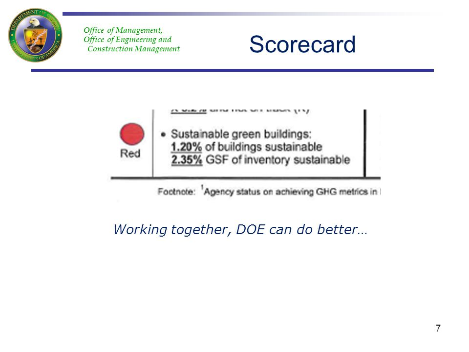 Office of Management, Office of Engineering and Construction Management Scorecard 7 Working together, DOE can do better…