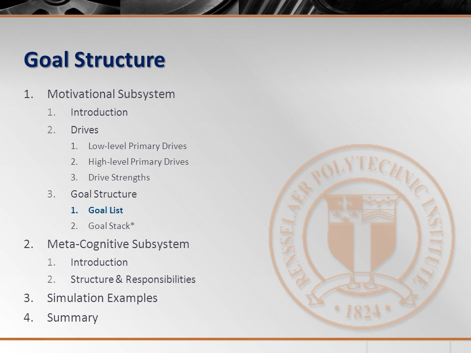 Goal Structure 1.Motivational Subsystem 1.Introduction 2.Drives 1.Low-level Primary Drives 2.High-level Primary Drives 3.Drive Strengths 3.Goal Structure 1.Goal List 2.Goal Stack* 2.Meta-Cognitive Subsystem 1.Introduction 2.Structure & Responsibilities 3.Simulation Examples 4.Summary