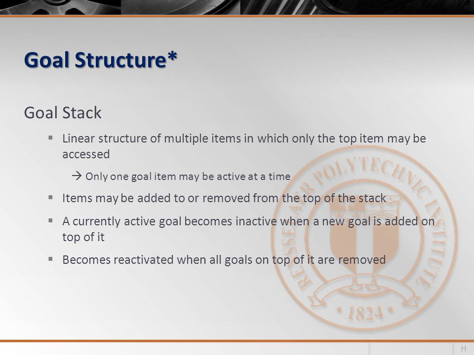 Goal Structure* Goal Stack Linear structure of multiple items in which only the top item may be accessed Only one goal item may be active at a time Items may be added to or removed from the top of the stack A currently active goal becomes inactive when a new goal is added on top of it Becomes reactivated when all goals on top of it are removed H