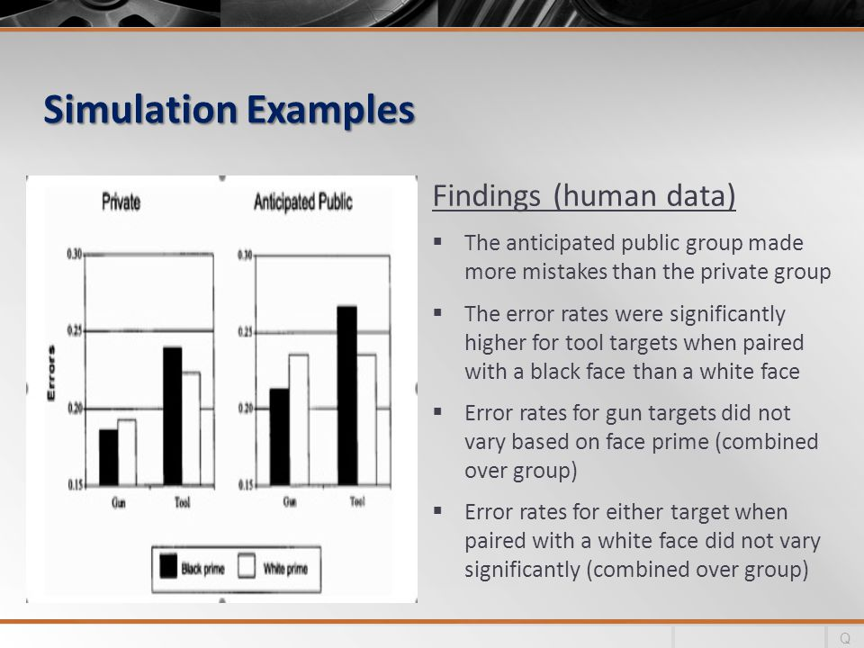 Simulation Examples Findings (human data) The anticipated public group made more mistakes than the private group The error rates were significantly higher for tool targets when paired with a black face than a white face Error rates for gun targets did not vary based on face prime (combined over group) Error rates for either target when paired with a white face did not vary significantly (combined over group) Q