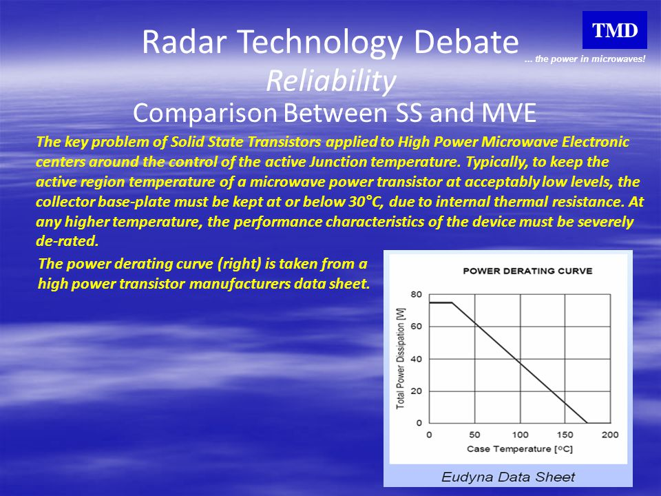 ... the power in microwaves! Radar Technology Debate Reliability Comparison Between SS and MVE The key problem of Solid State Transistors applied to H