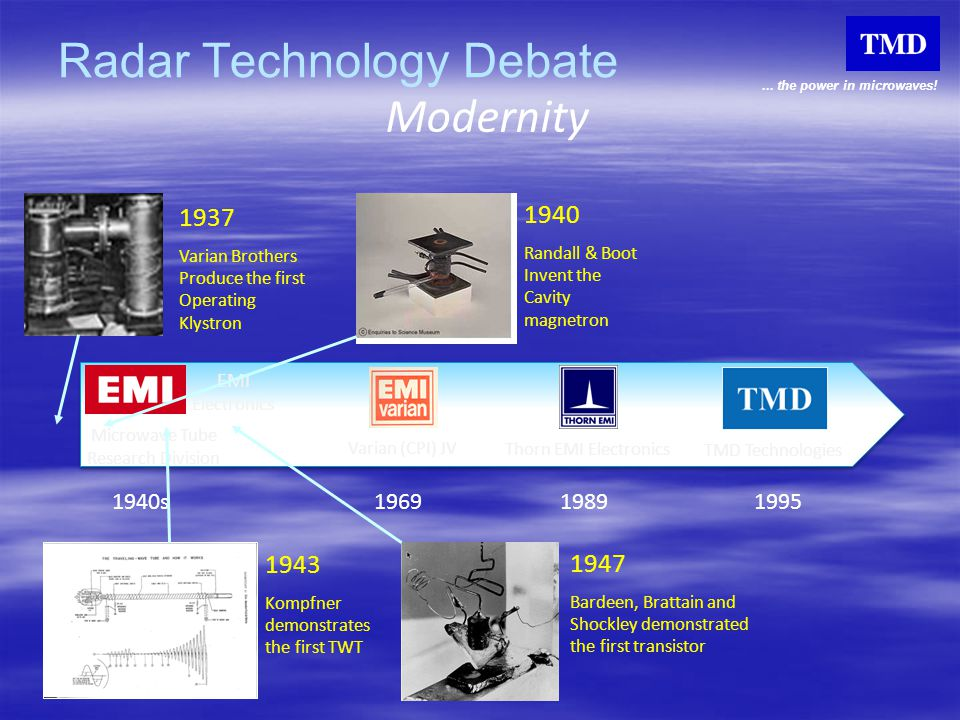 ... the power in microwaves! Radar Technology Debate Microwave Tube Research Division 1940s 1969 1989 1995 Varian (CPI) JV Thorn EMI Electronics TMD T