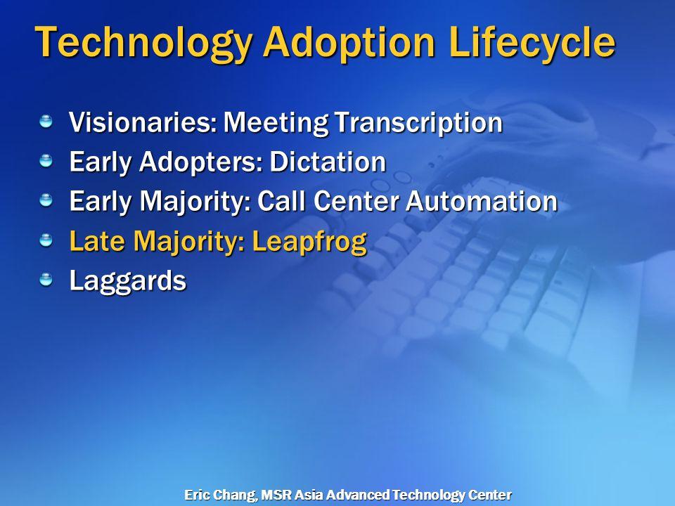 Eric Chang, MSR Asia Advanced Technology Center Text to Speech Approaching Human Naturalness NaturalnessHumanNaturalness