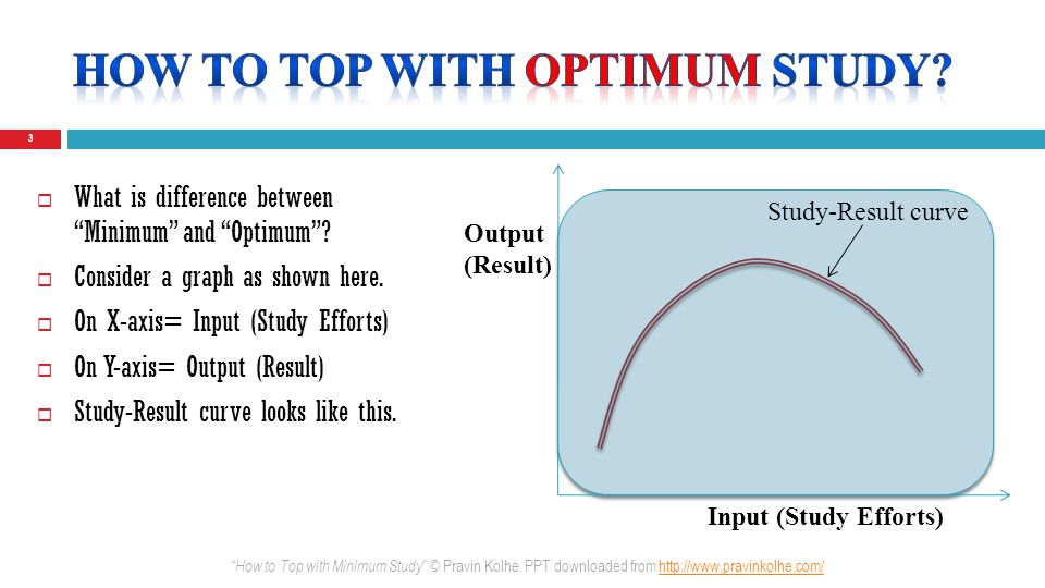What is difference between Minimum and Optimum? Consider a graph as shown here. On X-axis= Input (Study Efforts) On Y-axis= Output (Result) Study-Resu