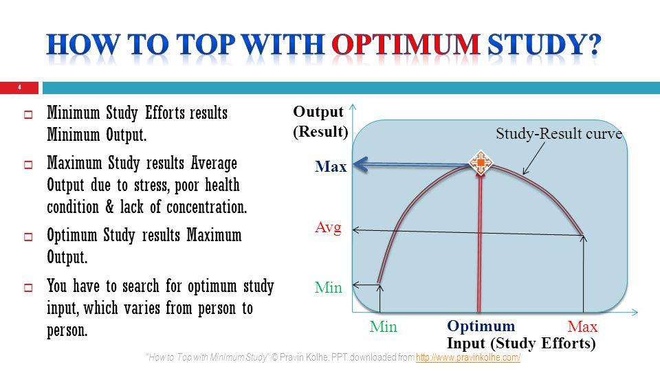 65 How to Top with Minimum Study © Pravin Kolhe.