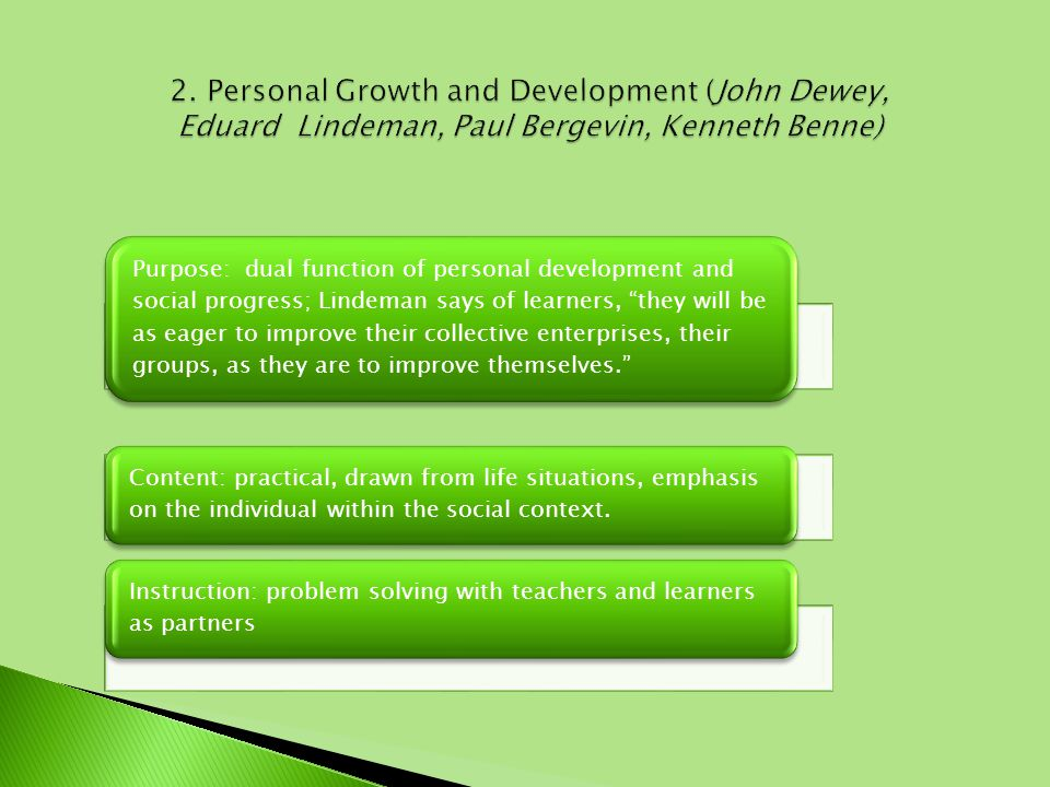 1. Personal Growth and Development (Abraham Maslow, Carl Rogers, Malcolm Knowles, Leon McKenzie Purpose: individual self-actualization; Knowles says,