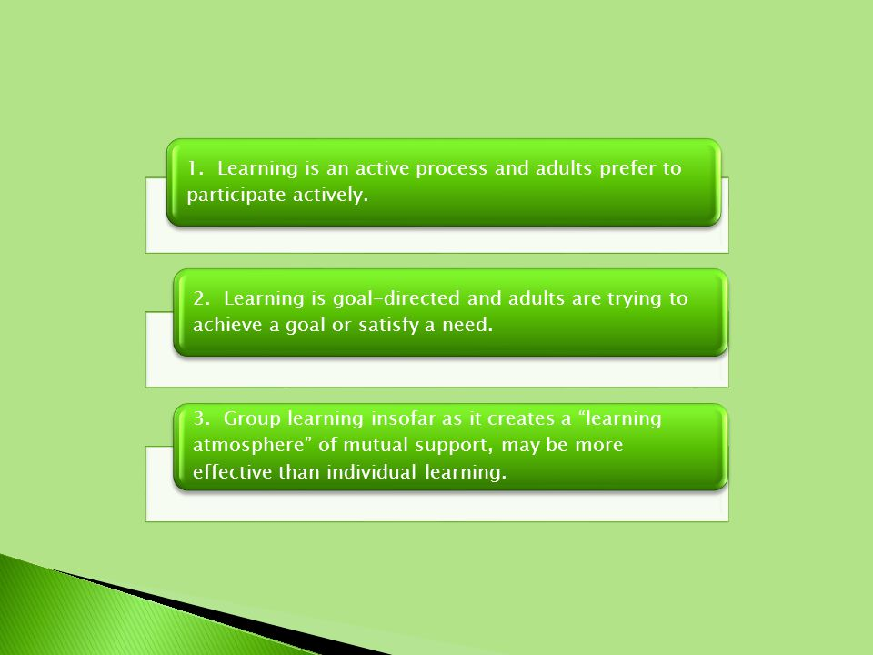 Some Principles of Adult learning