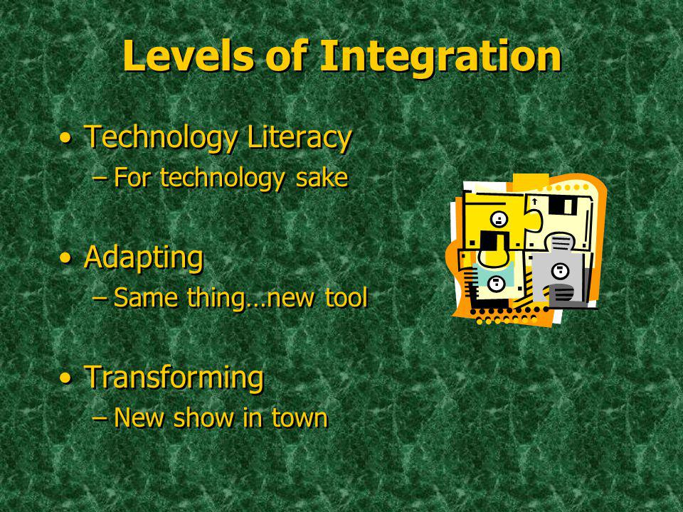 Levels of Integration Technology Literacy –For technology sake Adapting –Same thing…new tool Transforming –New show in town Technology Literacy –For technology sake Adapting –Same thing…new tool Transforming –New show in town