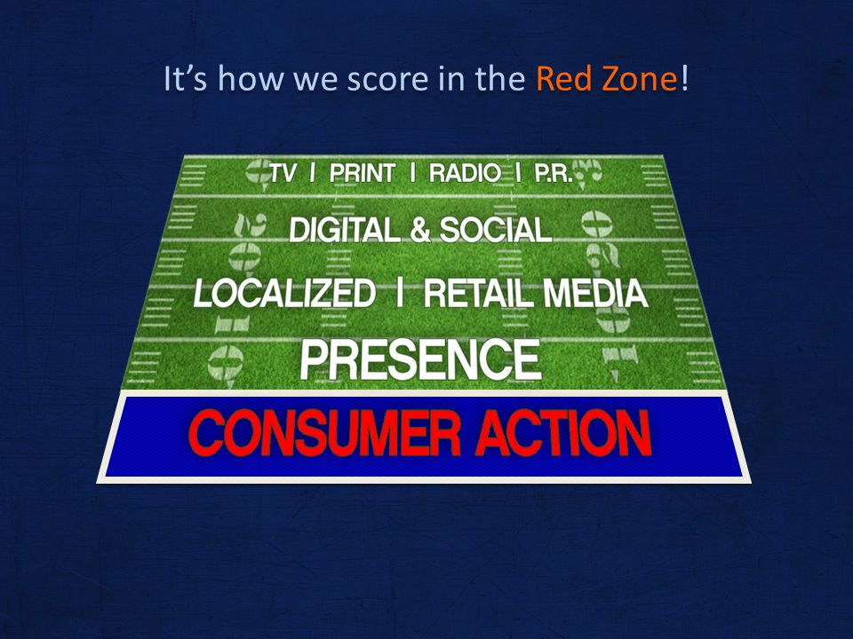 Its how we score in the Red Zone!