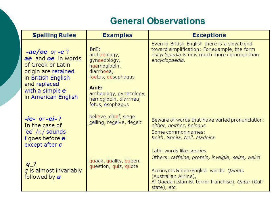 General Observations Spelling RulesExamplesExceptions -ae/oe or -e .