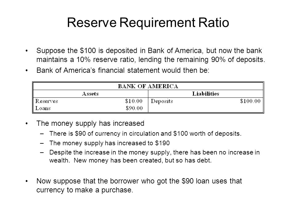 Reserve Requirement Ratio Suppose the $100 is deposited in Bank of America, but now the bank maintains a 10% reserve ratio, lending the remaining 90%