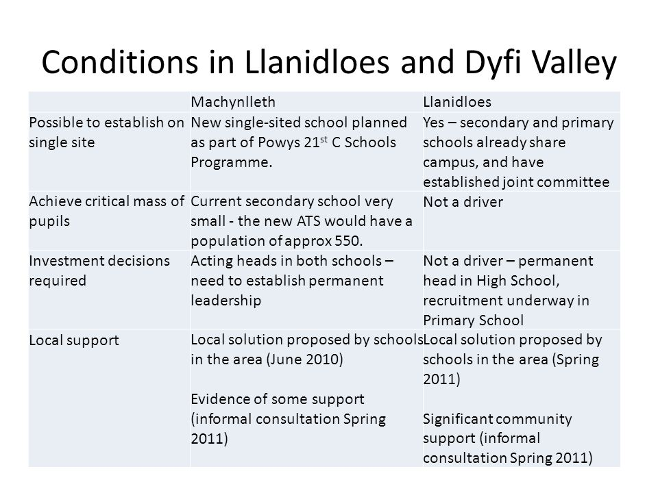 Conditions in Llanidloes and Dyfi Valley MachynllethLlanidloes Possible to establish on single site New single-sited school planned as part of Powys 21 st C Schools Programme.