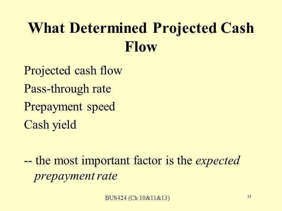 BUS424 (Ch 10&11&13) 16 What Determined Projected Cash Flow Projected cash flow Pass-through rate Prepayment speed Cash yield -- the most important factor is the expected prepayment rate