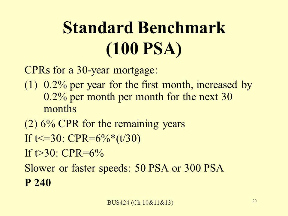 BUS424 (Ch 10&11&13) 20 Standard Benchmark (100 PSA) CPRs for a 30-year mortgage: (1)0.2% per year for the first month, increased by 0.2% per month per month for the next 30 months (2) 6% CPR for the remaining years If t<=30: CPR=6%*(t/30) If t>30: CPR=6% Slower or faster speeds: 50 PSA or 300 PSA P 240