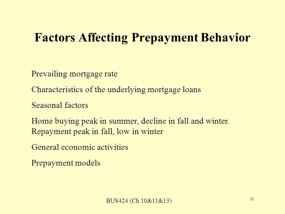 BUS424 (Ch 10&11&13) 30 Factors Affecting Prepayment Behavior Prevailing mortgage rate Characteristics of the underlying mortgage loans Seasonal factors Home buying peak in summer, decline in fall and winter.