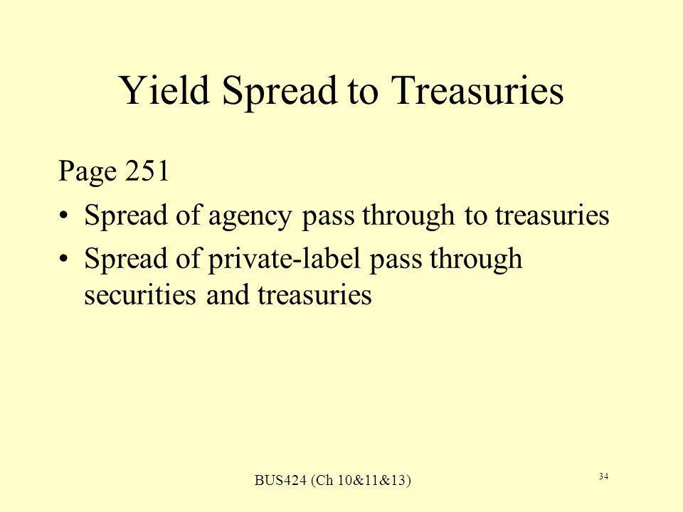 BUS424 (Ch 10&11&13) 34 Yield Spread to Treasuries Page 251 Spread of agency pass through to treasuries Spread of private-label pass through securities and treasuries