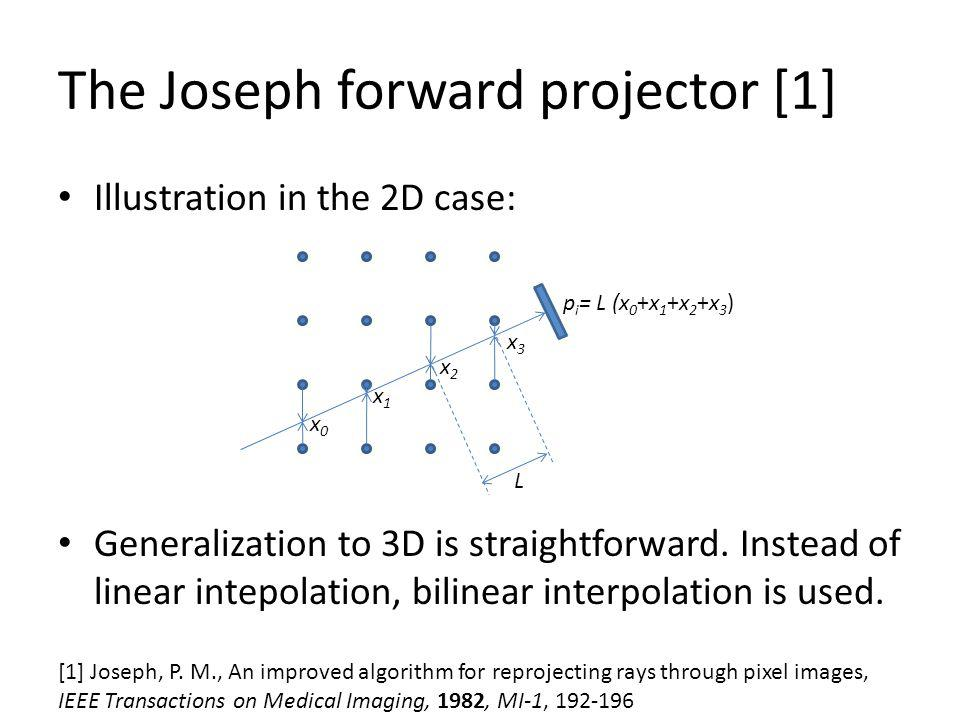 The Joseph forward projector [1] Illustration in the 2D case: Generalization to 3D is straightforward. Instead of linear intepolation, bilinear interp