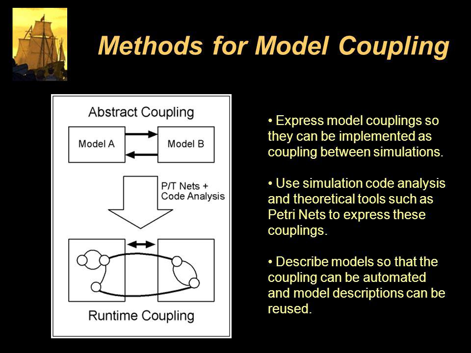 Methods for Model Coupling Express model couplings so they can be implemented as coupling between simulations. Use simulation code analysis and theore