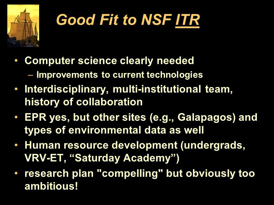Good Fit to NSF ITR Computer science clearly needed – Improvements to current technologies Interdisciplinary, multi-institutional team, history of col