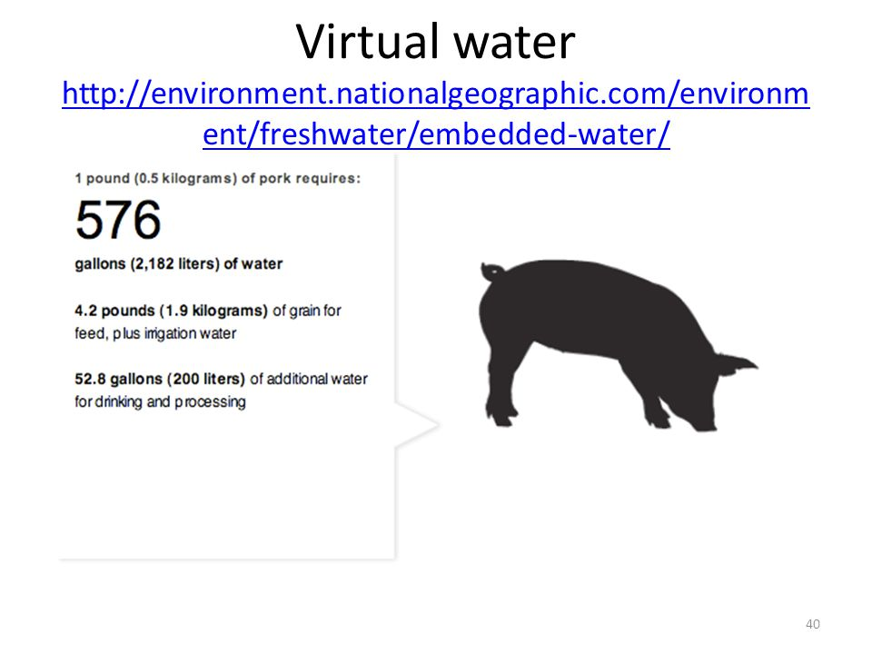 Virtual water http://environment.nationalgeographic.com/environm ent/freshwater/embedded-water/ http://environment.nationalgeographic.com/environm ent