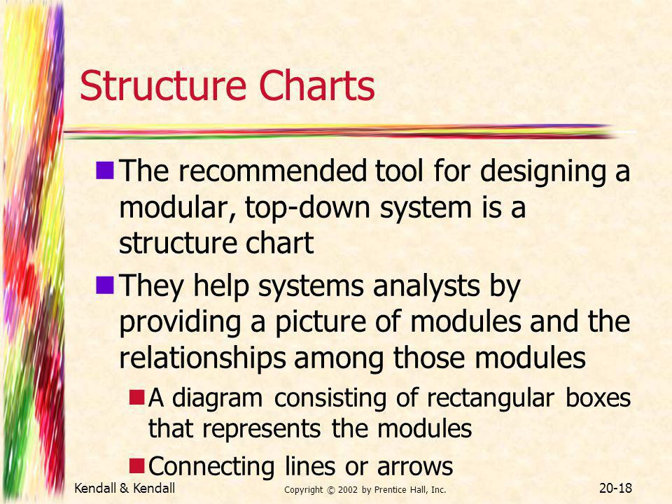 Kendall & Kendall Copyright © 2002 by Prentice Hall, Inc. 20-18 Structure Charts The recommended tool for designing a modular, top-down system is a st